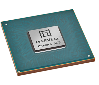 Marvell Controleur PCI Express 5.0